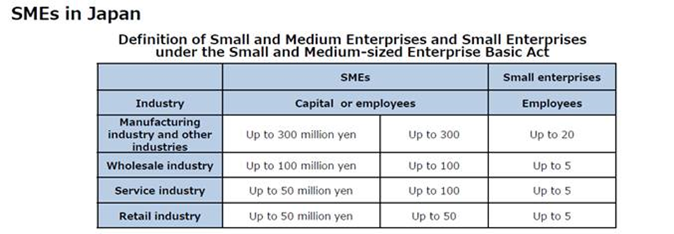 SMES IN JAPAN